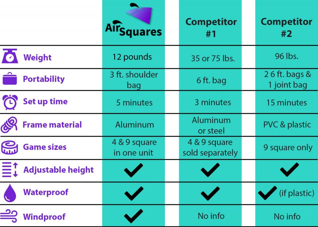 9-square-chart
